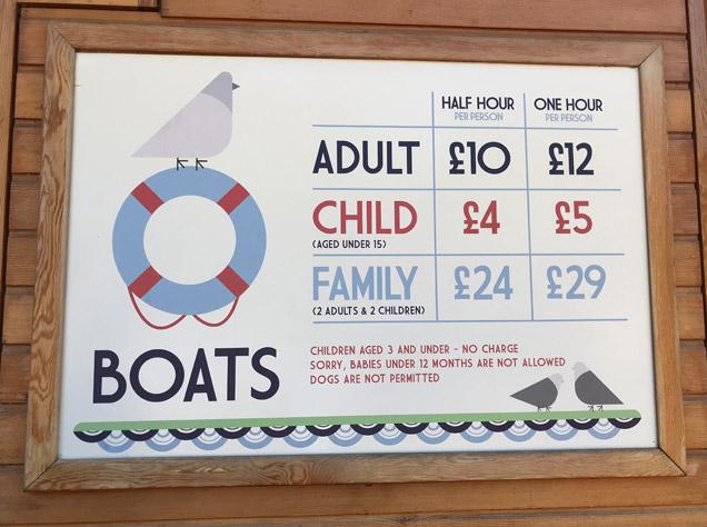 ボートの値段